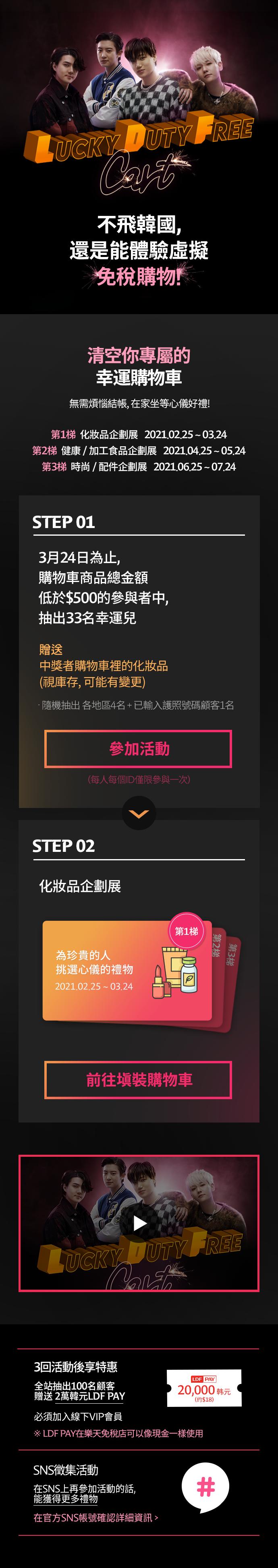 LUCKY DUTY FREE Cart 不飛韓國, 還是能體驗虛擬 免稅購物!